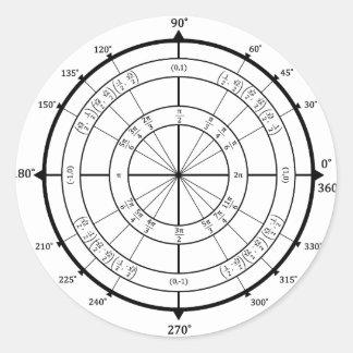 数学のギークの単位円 ラウンドシール
