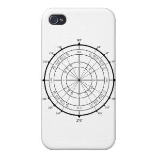 数学のギークの単位円 iPhone 4/4Sケース