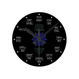 数学の時計(定数) ラウンド壁時計