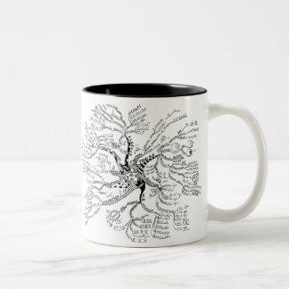 数学の木のマグ ツートーンマグカップ