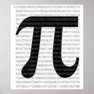 数学のPiの記号 ポスター