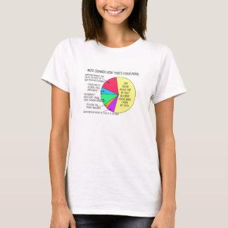 新年の決断 Tシャツ