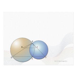 方式、グラフ、数学の記号7 ポストカード