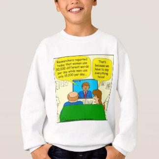 日の2015年の漫画ごとの006の15000ワード スウェットシャツ