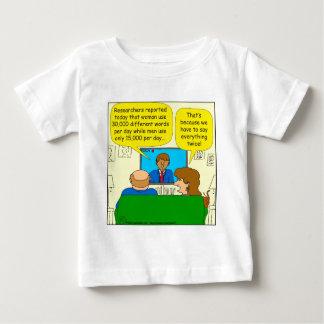 日の2015年の漫画ごとの006の15000ワード ベビーTシャツ