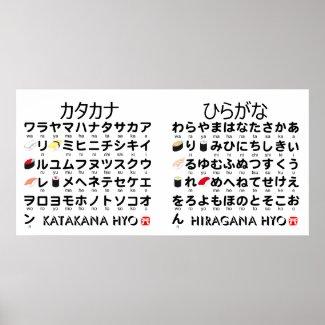 日本のな平仮名及び片仮名のテーブル(寿司) プリント