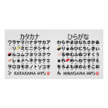 日本のな平仮名及び片仮名のテーブル(寿司) ポスター