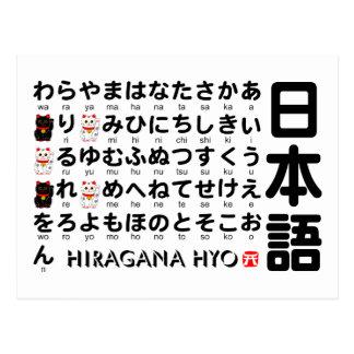 日本のな平仮名(アルファベット)のテーブル ポストカード