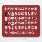 日本のな平仮名(アルファベット)のテーブル マウスパッド