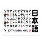 日本のな片仮名(アルファベット)のテーブル ポストカード