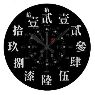 日本古い漢字のスタイル[太字] ラージ壁時計