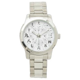 日本漢字のマンガのスタイル[白い顔2] 腕時計