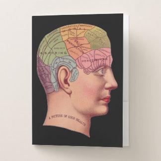 旧式な骨相学の頭部ポスター ポケットフォルダー