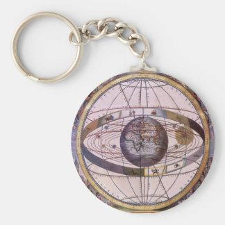 旧式なPtolemaic太陽系、アンドレアスCellarius キーホルダー