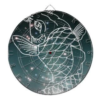 星の星座の(占星術の)十二宮図の占星術の(占星術の)十二宮図魚類 ダーツボード