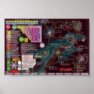 星間ポスター地図、第2版高いフロンティア ポスター