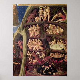 最後の判断、地獄、c.1431の詳細 ポスター