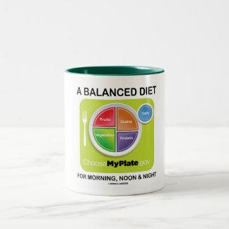 朝の正午および夜MyPlateのバランスの取れた食事 ツートーンマグカップ