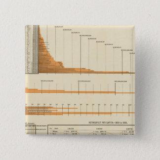 本当の評価 5.1CM 正方形バッジ