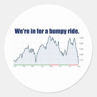 株式市場の図表の乱高下 ラウンドシール
