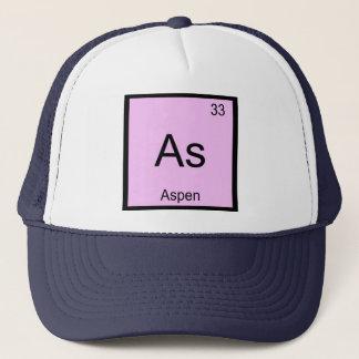 《植物》アスペン一流化学要素の周期表 キャップ