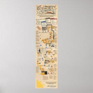 権限の建物機械 ポスター