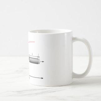 機械工学者、ストレス-緊張のマグ コーヒーマグカップ