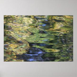 水に性質の色 ポスター