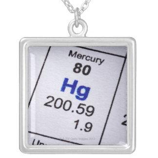 水星の分子方式 シルバープレートネックレス