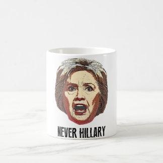 決してヒラリー・クリントン コーヒーマグカップ