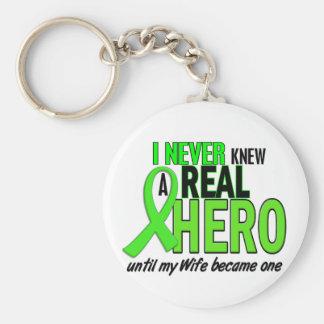 決して知りませんでした英雄2のライムグリーン(妻)を キーホルダー