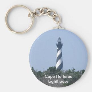 沼地シリーズからのハッテラス岬の灯台 キーホルダー