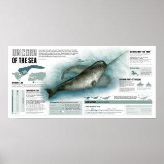 海のユニコーン ポスター