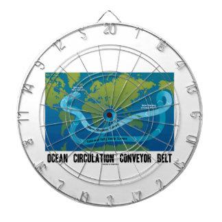 海の循環のコンベヤーベルト(世界地図) ダーツボード