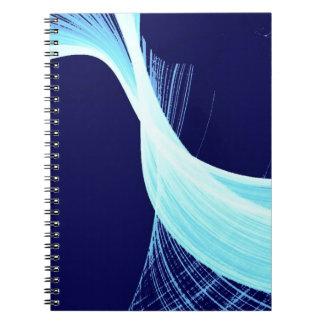 海洋波の回転 ノートブック