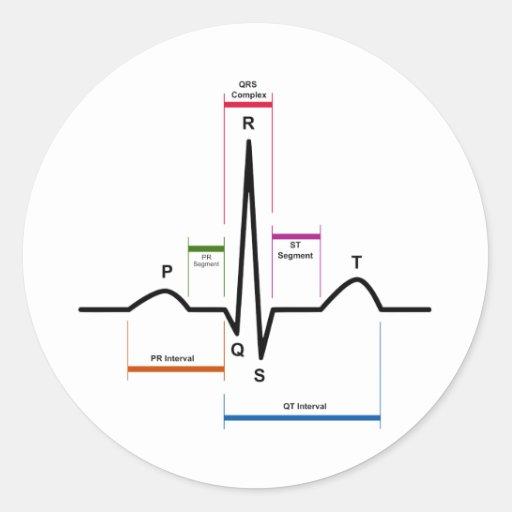湾曲|リズム|心電図|ECG|図表 丸形シール・ステッカー