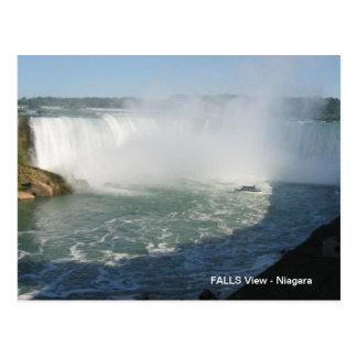 滝の眺め: ナイアガラ米国カナダ はがき