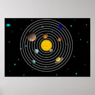 漫画の太陽系 ポスター