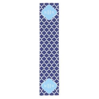 濃紺白いLGシェブロンのスカイブルーの名前のモノグラム ショートテーブルランナー