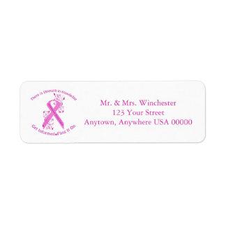炎症性乳癌の認識度 返信用宛名ラベル