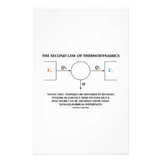 熱力学の隔離されたシステムの第2法律 便箋