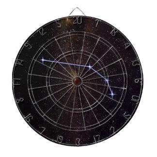 牡羊座の星のシンボルや象徴 ダーツボード