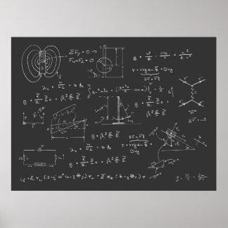 物理学の図表および方式 ポスター