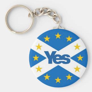 独立したヨーロッパ人スコットランドへのYes キーホルダー