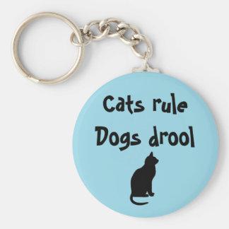 猫の規則犬のよだれ キーホルダー