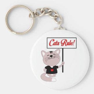 猫の規則! キーホルダー