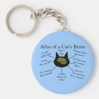 猫の頭脳の地図書 キーホルダー
