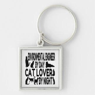 猫好きの環境エンジニア キーホルダー