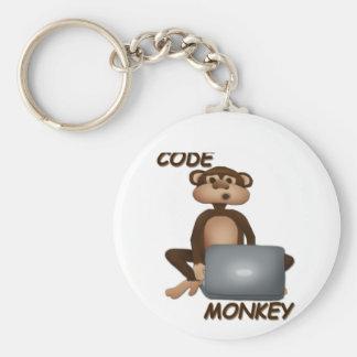 猿をコードして下さい ベーシック丸型缶キーホルダー