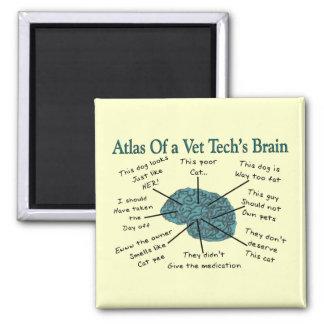 獣医の技術の頭脳の地図書 マグネット